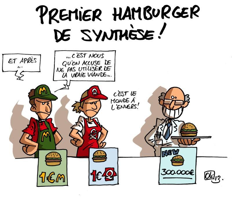 hamburger synthese